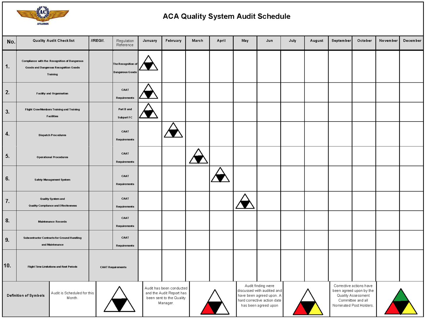 Internal Audit Schedule Template sample forms ac aviation
